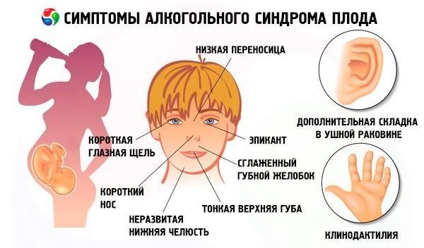 Лечение алкогольного синдрома у плода